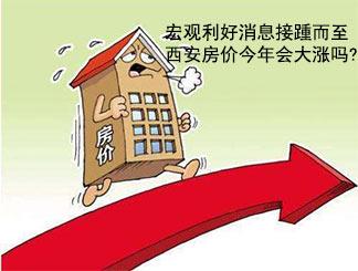 宏观利好消息接踵而至 西安房价今年会大涨吗?